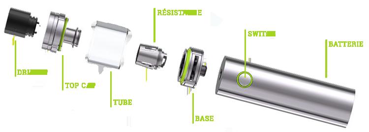 Illustration de la structure d'une cigarette électronique